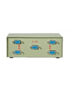 Roline Przełącznik ABCD 9-pin